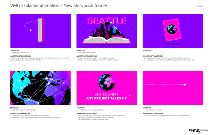 Example of animation digital storyboard VMG Studios
