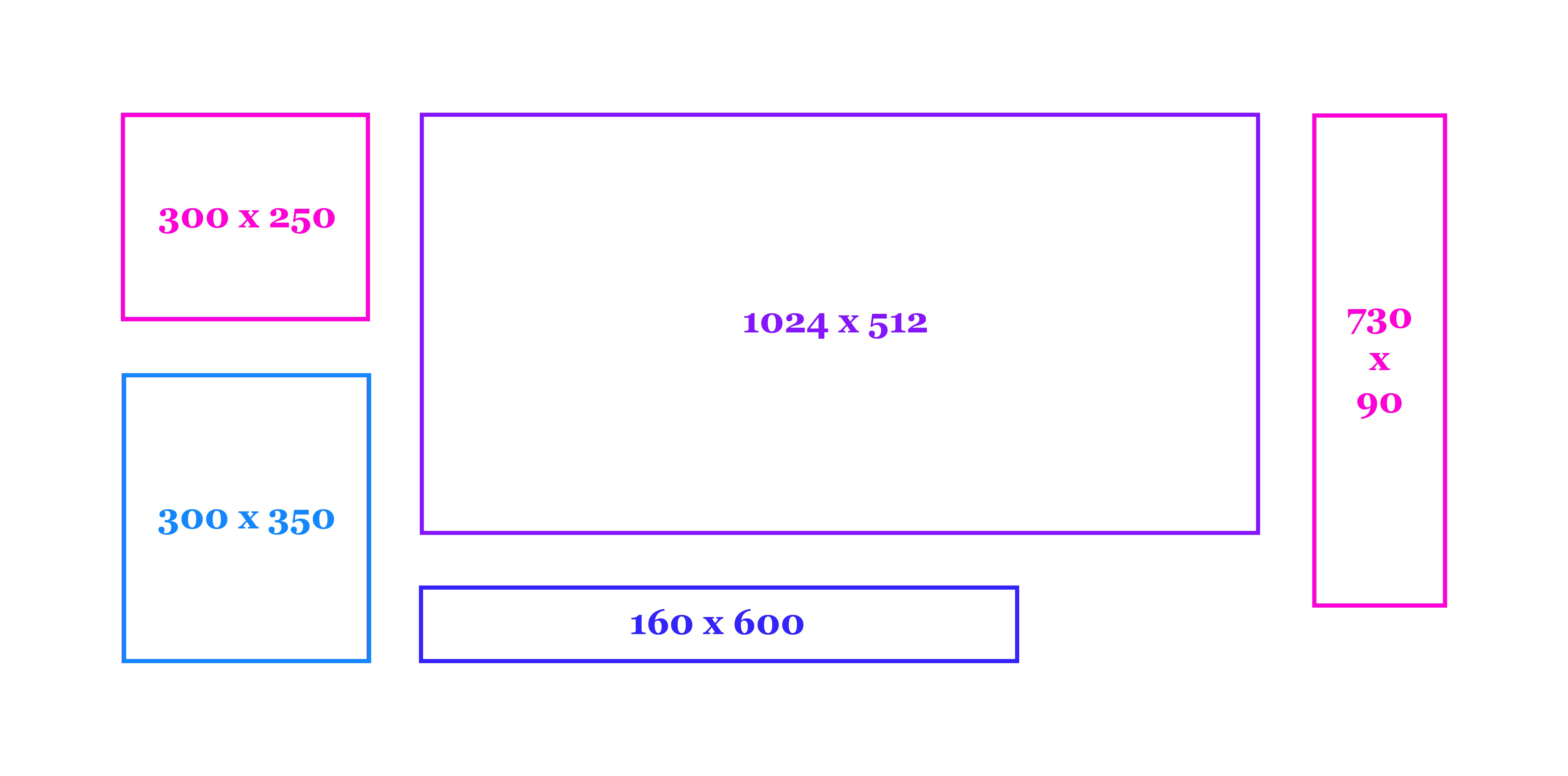 Digital banner ads aspect ratios