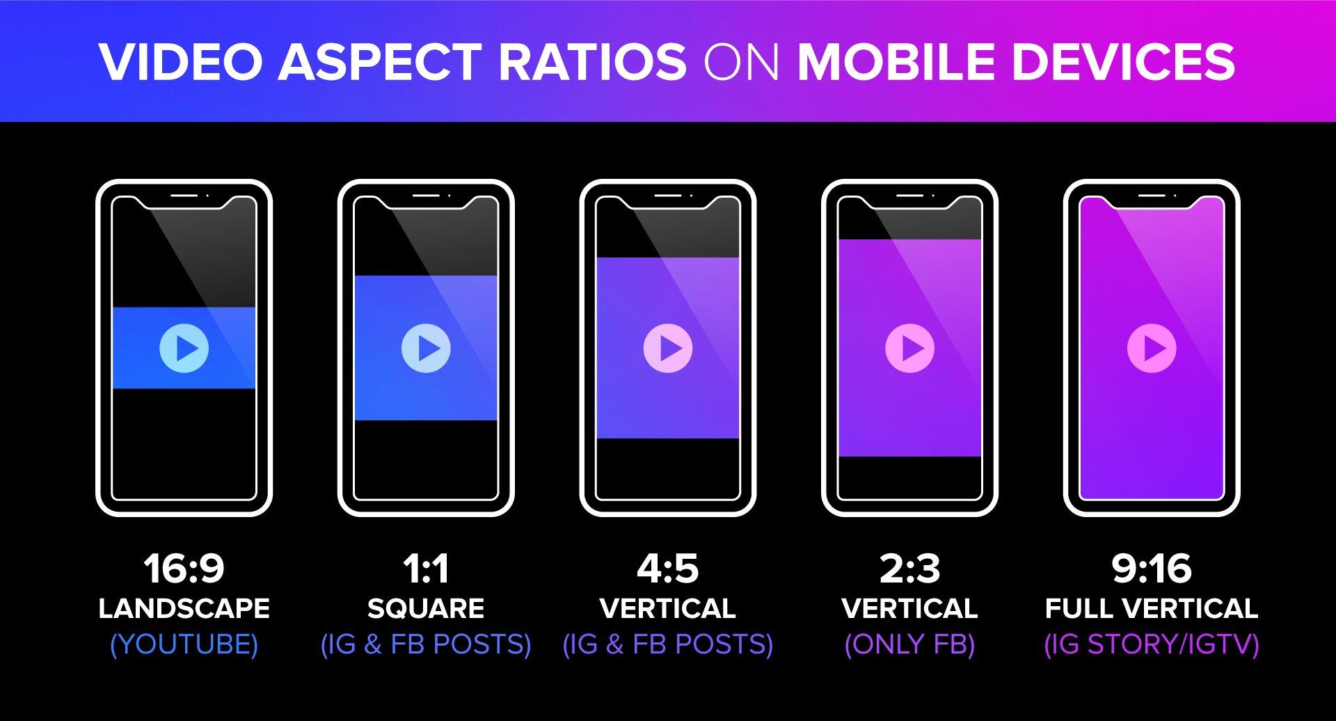 Horizontal Vs Vertical Video Social Media Best Practices